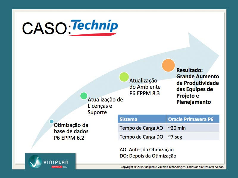 Case Technip